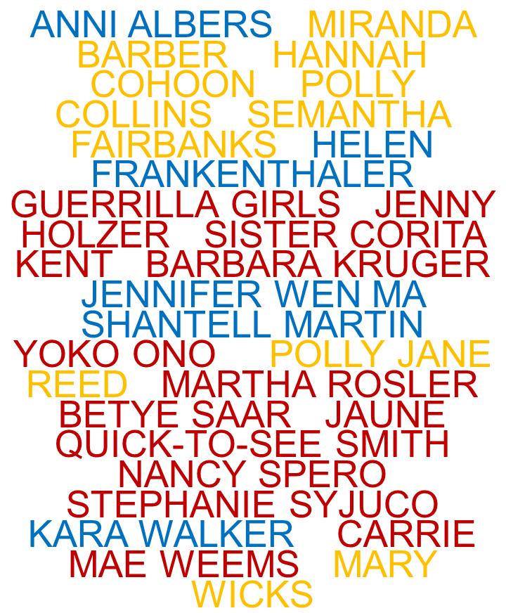 2020/20 Women Artist @ NBMAA